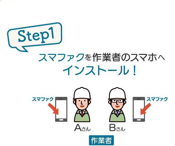 Step1 スマファ区を作業者のスマホへ インストール!