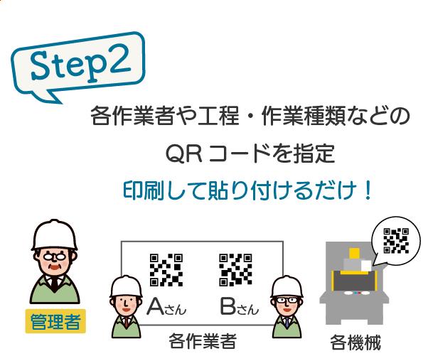 Step2 各作業者や工程・作業種類などの QRコードを指定 印刷して貼るだけ!