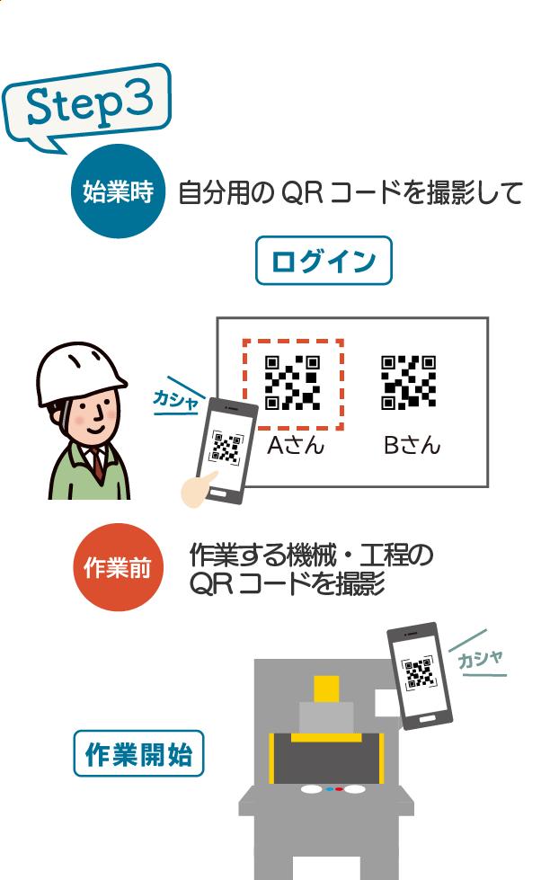Step3 作業時:自分用のQRコードを撮影してログイン 作業前:作業する機械・工程のQRコードを撮影